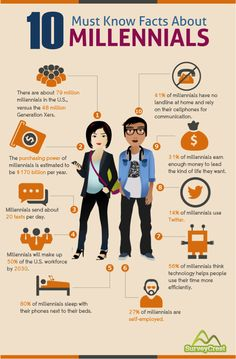 Managing Millennials in the Workplace for Fun and Profit