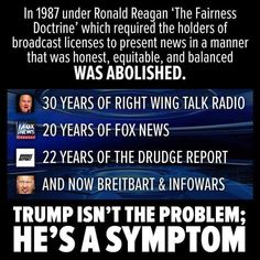 504 Best Fox News images in 2019 | Right wing, Fake news