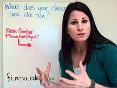 Flipping CR: What does your CR look like? For more information on how to flip your classroom (flipping the classroom) go to: http://www.fi.ncsu.edu/fizz    Katie's math videos can be found here: http://www.fi.ncsu.edu/project/fizz/pd/lecture