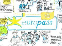 #Europass10Years in #Estonia!