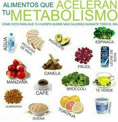 Conoce los alimentos que aceleran el metabolismo, no podrás dejarlos fuera de tu plan alimenticio.