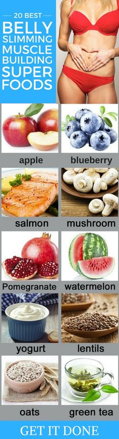20 best foods to lose weight fast and to build a lean and fit body.