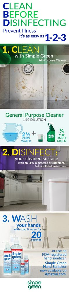 Preventing illness is as easy as 1-2-3. First, clean surfaces with Simple Green All-Purpose Cleaner to remove dirt & grease that germs can hide behind. Second, disinfect your cleaned surface with an EPA-registered disinfectant. Third, wash your hands or use NEW Simple Green Hand Sanitizer. Learn more at SimpleGreen.com.
