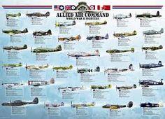 Výsledek obrázku pro letadla 2 světové války