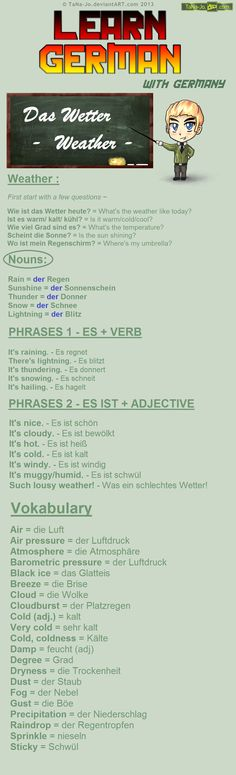 Learn German - Weather by TaNa-Jo.deviantart.com on @deviantART