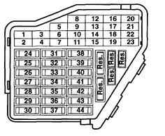 496c2d4aa9eafc26ac3d1d23a821406c--location-map-car-repair Where Can I Buy A Fuse Box For My Car on