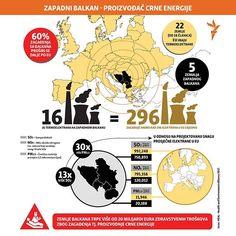Zapadni Balkan - proizvođač crne energije. #slobodnaevropa #slobodnaeuropa #westernbalkans #pollution #ecology #europe #eu #bosnia #serbia #crnagora🇲🇪 #kosovo #infographic #airpollution #zagadjenje #balkan