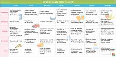 Si no tienes tiempo ni de pensar en el menú semanal, entonces no te pierdas este menú para que toda la familia coma sano y ligero, ¡descúbrelo! 1 Year Baby Food, Healthy Habits, Baby Food Recipes, Diabetes, Wellness, How To Plan, Drinks, Ecuador, Google