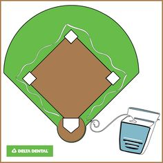 Did you know that the floss you use in a year should go all the way around the baseball diamond? Floss today! #DeltaDental