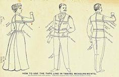 Thompson's Universal Garment Cutter - 1896