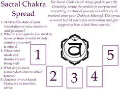sacralchakra spread