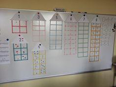 krabbelwiese: November 2014 - New Site Teaching First Grade, 1st Grade Math, Kindergarten Math, Teaching Math, Maths, Grade 2, Effective Classroom Management, Classroom Management Plan, Learning Techniques