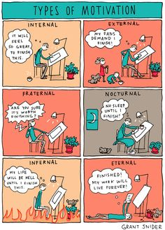 """Types of Motivation"" by Grant Snider on Incidental Comics - via Laughing Squid Creative Writing, Writing Tips, Writing Prompts, Writing Quotes, Writing Humor, Writing Comics, Poetry Prompts, Writing Corner, Wise Quotes"