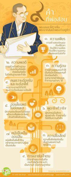 9 คำที่พ่อสอน พระบรมราโชวาทในพระบาทสมเด็จพระเจ้าอยู่หัว