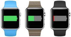 Apple ha previsto un modo de reserva de energía en el Apple Watch - http://www.soydemac.com/apple-ha-previsto-un-modo-de-reserva-de-energia-en-el-apple-watch/