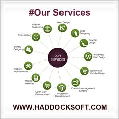 we #develop innovative #websites to your specific #requirements. more information visit link: http://www.haddocksoft.com/services