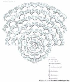 Delicacies in crochet Gabriela: Delicate Drape Crochet Doily Rug, Free Crochet Doily Patterns, Crochet Coaster Pattern, Crochet Doily Diagram, Crochet Diy, Crochet Circles, Crochet Tablecloth, Crochet Round, Crochet Chart