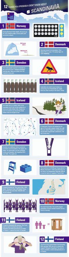 Scandinavia Infographic