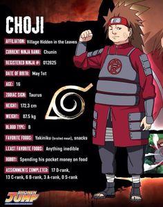 Choji character info