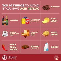 Diät gegen Reflux und Sodbrennen