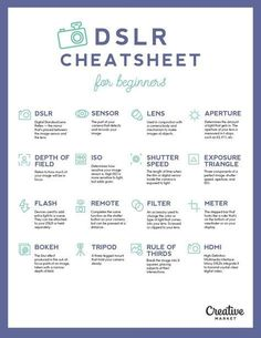 Photography Tips | DSLR Cheatsheet for Beginners