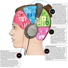 Interesting article  How Music at the Office Affects Your Work Life - Businessweek