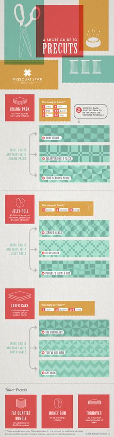 11 cheat sheets for the crafter who loves fabric.What can you make with pre-cut info graphics by Missouri Quilt Co