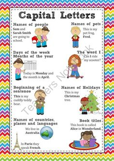 A3 Classroom Poster - When do we use a Capital Letter? from Pink Passionfruit Classroom Resources on TeachersNotebook.com -  (1 page)  - When do we use a capital letter? Most children struggle to remember. This cute and colourful A3 poster is an ideal reminder on the classroom wall.