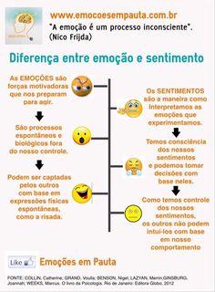 #Emoções #Psicologia #Sentimento