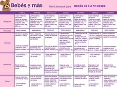 Menú semanal para bebés de entre 9 y 12 meses. Baby Led Weaning, Toddler Meals, Kids Meals, Lunchbox Kind, Baby Cooking, Bebe Baby, Baby Eating, Baby Boom, Homemade Baby Foods