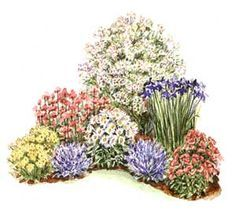 Perennial Garden Seven high-performance perennials will give you plenty of flowers, all summer long and into fall. Tuck the garden into a corner or plop it in the middle of the lawn - these plants will put on a show. - Flower Beds and Gardens Perennial Garden Plans, Small Garden Plans, Flower Garden Plans, Perennial Gardens, Jardines Del Patio Frontal, Corner Garden, Low Maintenance Garden, Better Homes And Gardens, Small Gardens