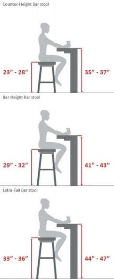 Kitchen Bar Tables - Foter