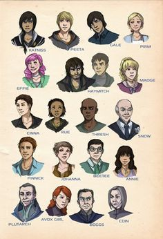 Hunger Games series characters.