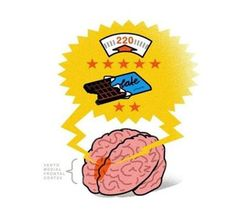 The brain's ventromedial prefrontal cortex helps with goal planning and the making of longterm decisions. It holds memories of what type of person you believe yourself to be and helps you act like that person.