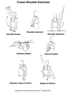Exercise for frozen shoulder. Repinned by SOS Inc. Resources pinterest.com/sostherapy/.