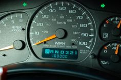 1854 Nova Scotia inventor, Samuel McKeen invented the ODOMETRE. Now, no car is complete without it Canadian Facts, Canadian People, Canadian History, Cool Countries, Countries Of The World, Never The Same, Amusement Park Rides, Canada 150, Nova Scotia