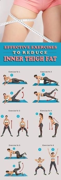 Fat Burning 21 Minutes a Day - 12 Effective Exercises To Reduce Inner Thigh Fat (Reduce Belly Fat Workout) Using this Method You CAN Eat Carbs Enjoy Your Favorite Foods and STILL Burn Away A Bit Of Belly Fat Each and Every Day by bernadette Fitness Workouts, Sport Fitness, Body Fitness, Fitness Diet, At Home Workouts, Fitness Motivation, Health Fitness, Sport Motivation, Workout Tips