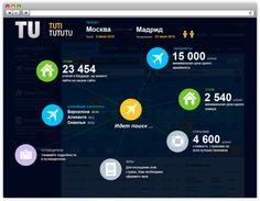 Tutitututu.com by NewIdols , via Behance