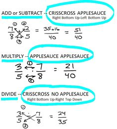Because i suck at fractions! Fun way to help remember how to add, multiply, and divide fractions. Math Fractions, Dividing Fractions, Teaching Fractions, Equivalent Fractions, How To Add Fractions, Operations With Fractions, Math Help, Algebra Help, Study Tips
