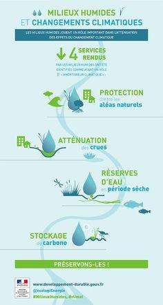 Energy Savings Tips Energy Saving Tips, Save Energy, Ecology, France, Map, 11 Avril, Deviant Art, Nature, Building