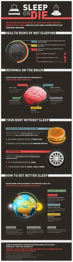 Infographic: Sleep deprivation is destroying your brain! Not getting the right amount of sleep each night can have serious health risks and leave long-lasting effects on your body and mind.