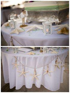 Pale green beach wedding inspiration, Minerva Photography via Aphrodite's Wedding Blog