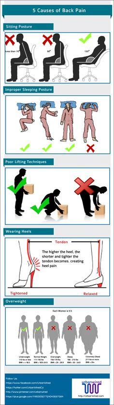 Yoga for Back Pain - 7 Asanas that Mend Your Back  #yogaExercise #backpain #yogaforbackpain