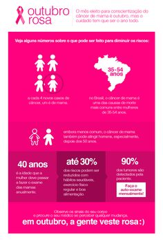O mês eleito para conscientização do câncer de mama é outubro! Americanas.com