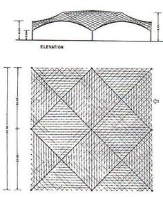 Hyperbolic Paraboloid Drawing Hyperbolic paraboloids of