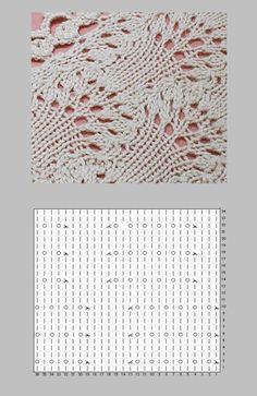 透かし編み模様(1)の編み図と編み上がり作品
