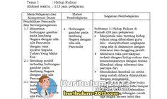 Silabus SD Kurikulum 2013 Semua Kelas Revisi Tahun 2016 - Silabus Kurikulum 2013 Administrasi K13