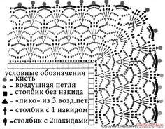 Картинки по запросу обвязка квадратной скатерти крючком