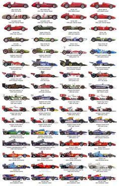 The cars of every F1 World Champion #F1