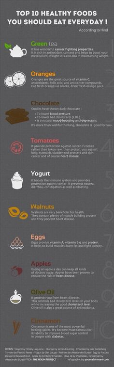 Top 10 Healthy Foods To Eat Every Day #tipit #Health #Fitness #Trusper #Tip
